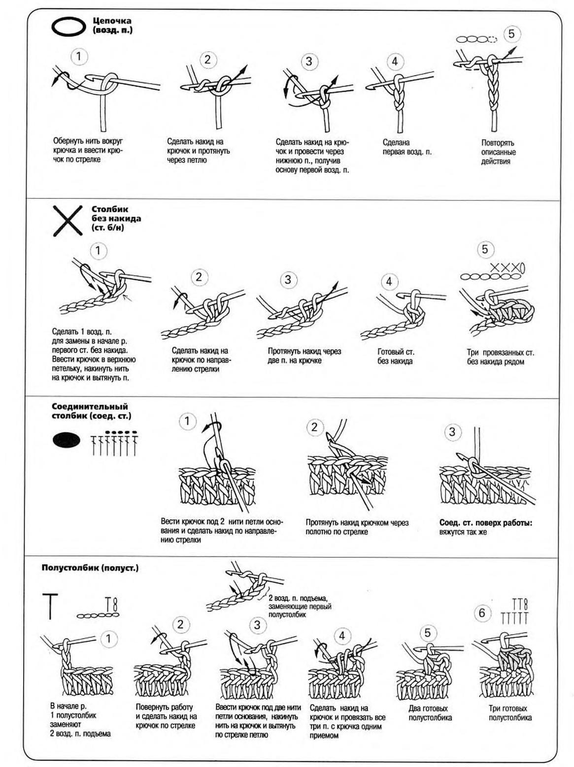 В вязание крючком крестик что обозначает