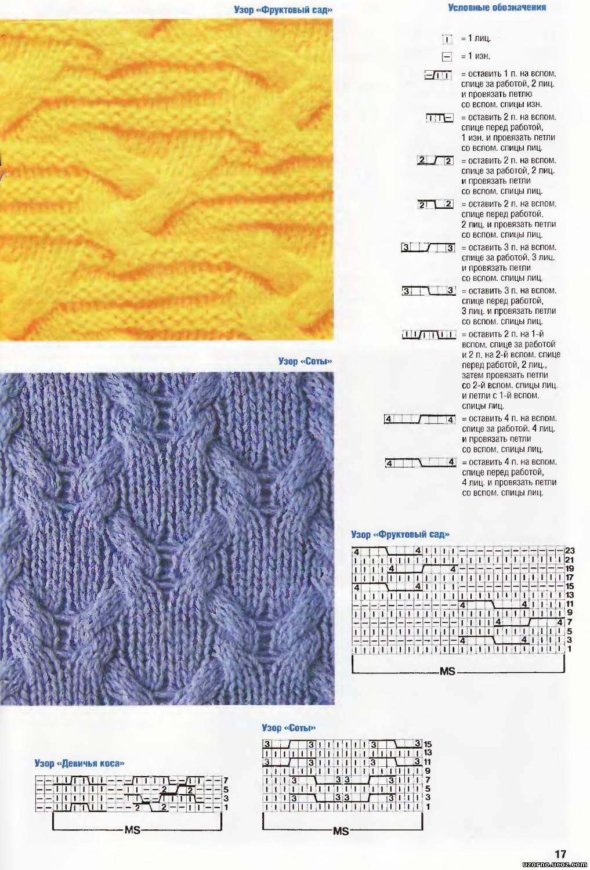 Вязание кос спицами схемы с описанием фото